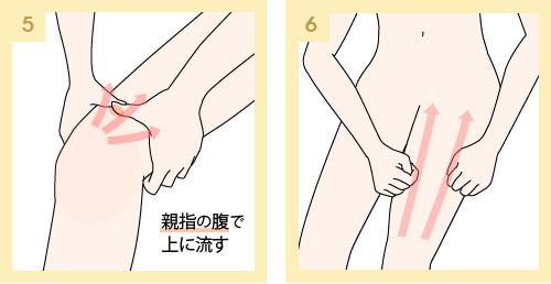 むくみを取るマッサージ方法